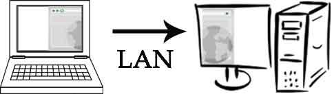 Zweit-Bildschirm durch Verwendung der Ethernet-Schnittstelle.